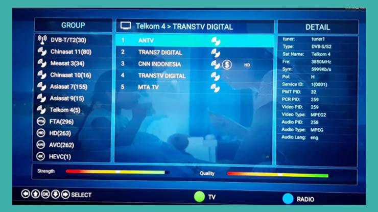 Frekuensi Di Jalur C Band Trans TV