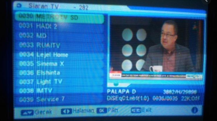 Saluran TV Pada Palapa D