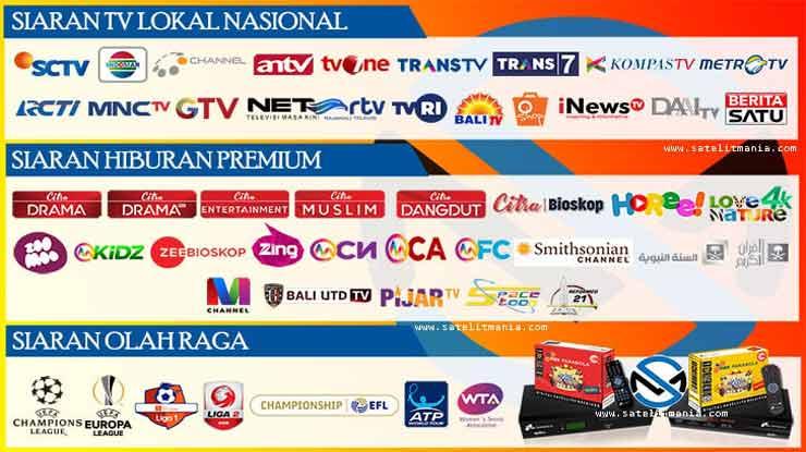 Daftar Channel Paket Nex Parabola
