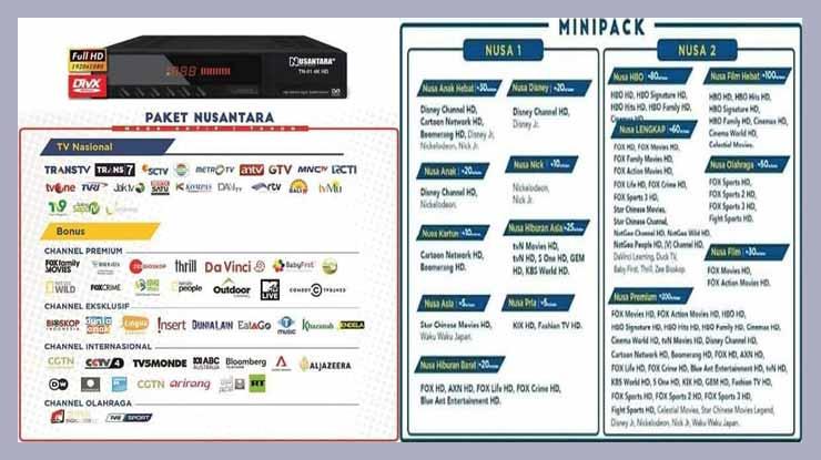 Daftar Harga Paket Transvision Nusantara HD 1