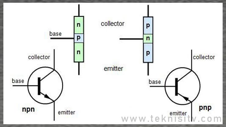 Cara Kerja Fungsi Transistor NPN dan PNP